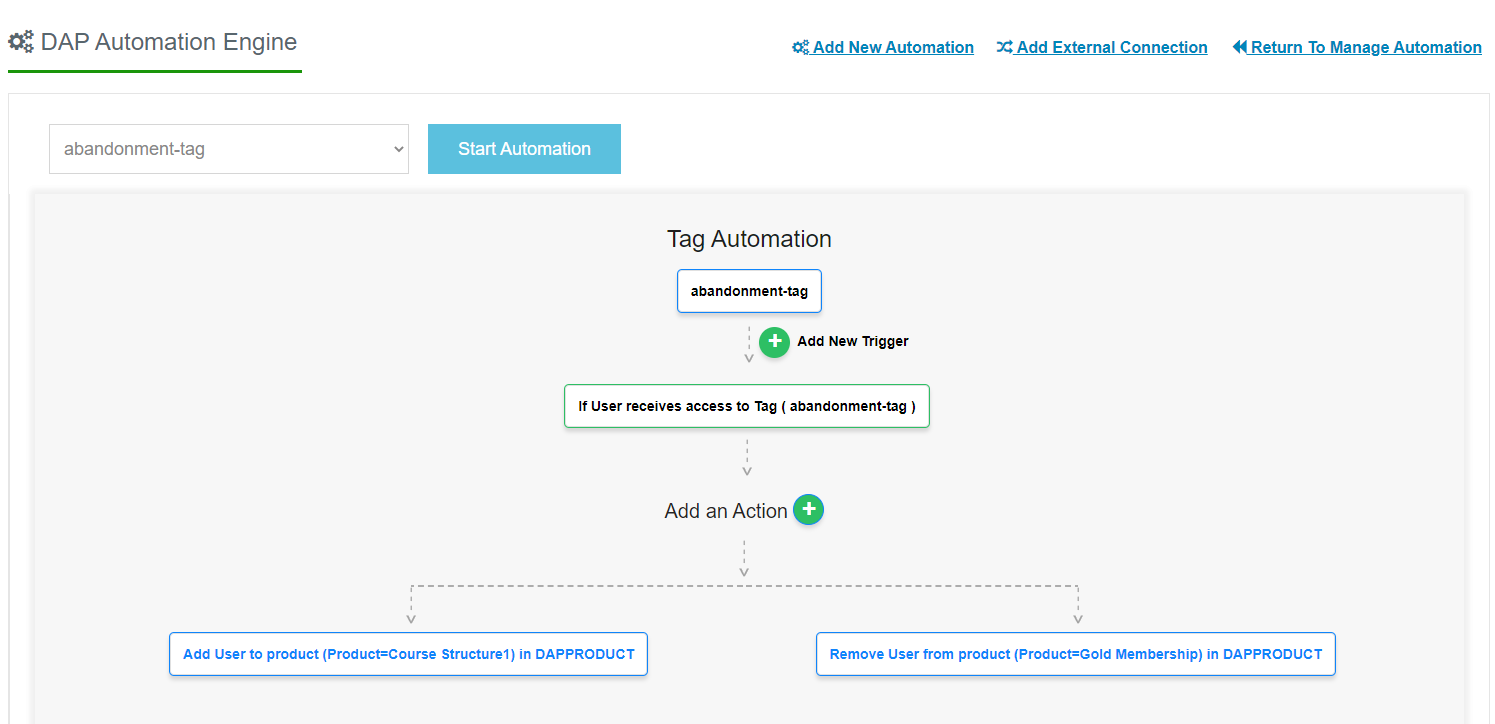 Tag-Based Automations in your Membership Site